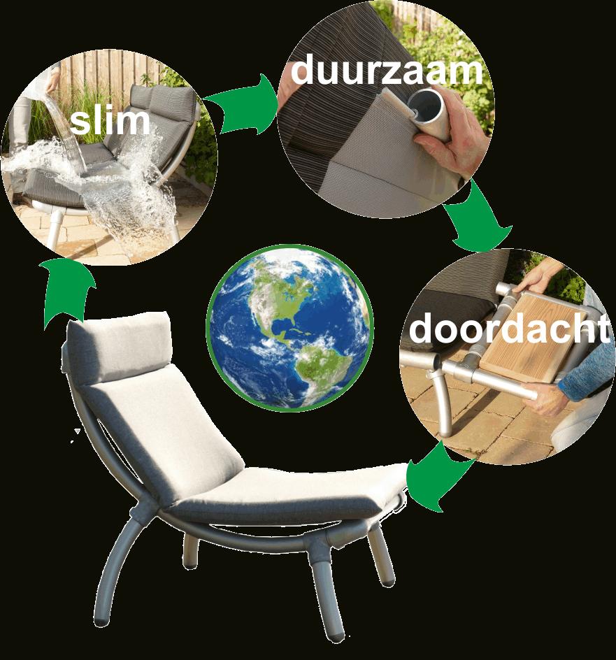 circulaire loungemeubels